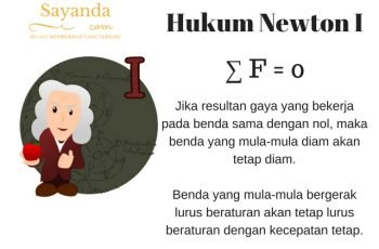 Hukum Newton I (Pertama)